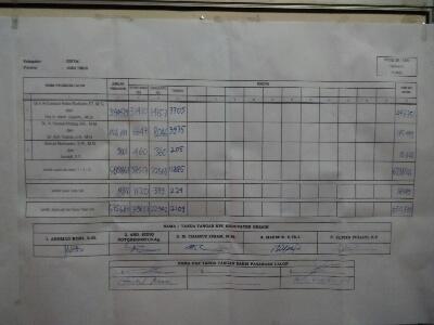 Hasil Rekap KPU, SQ Menang 71%